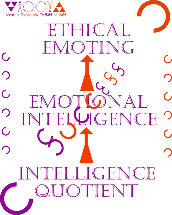 ethics,corporate,IQ,intelligence,quotient,emotional,intelligence,EI,EQ,spiritual,emoting,actions,